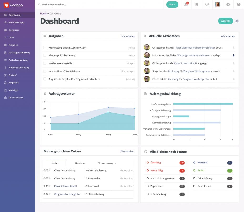 weclapp Dashboard