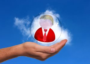 Customer Relationship Management ist ein iterativer Prozess
