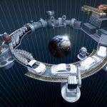 PPS – Produktion Planung und Steuerung