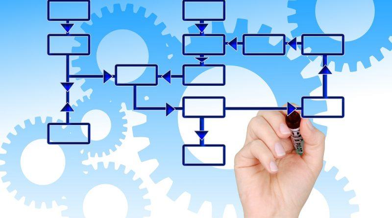 Effizienzsteigerung in der Produktion mit prädiktiven Verfahren