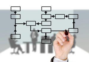 Viele Prozesse in einer App: Wie man die eigene Supply Chain digitalisiert