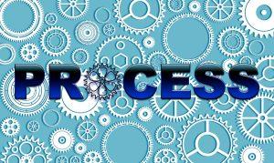 Kontinuierliche Prozessverbesserung mit Formularen und Barcodes